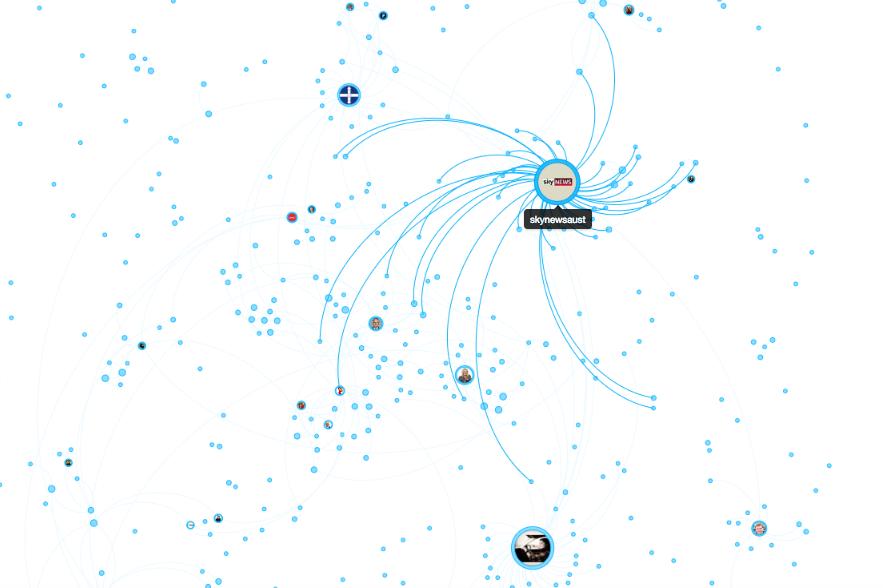 Screenshot of Bluenod network